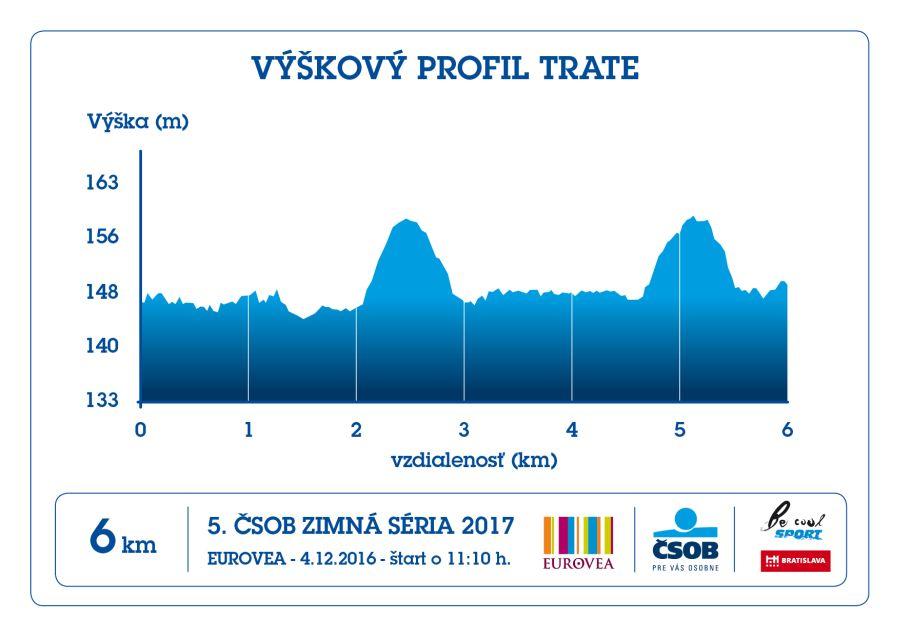 ts-3-csob-zs-vyskovy-profil-2